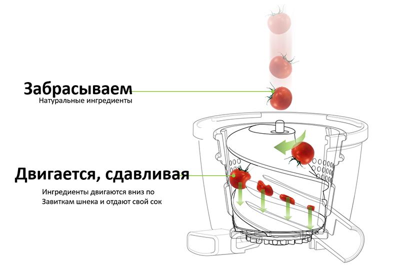 Томатный сок - приготовление
